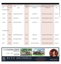 Guelph and District Open Houses