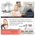 Burlington Post Readers' Choice Winners 2021