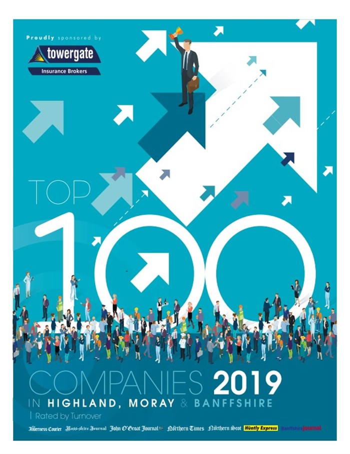 Top 100 Companies in Highland